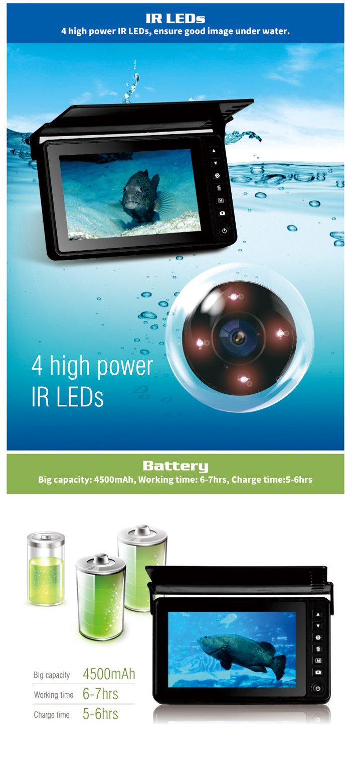 IR LEDs, 4 high power IR LEDS, ensure good image under water